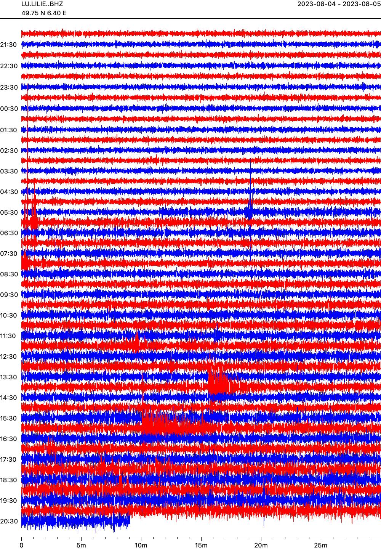 Live seismogram